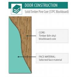 DOOR BLOKDOR DTH STPC 2400X1200X35